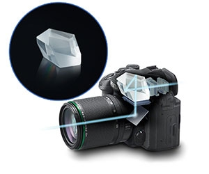 Easy-to-focus Optical Viewfinder