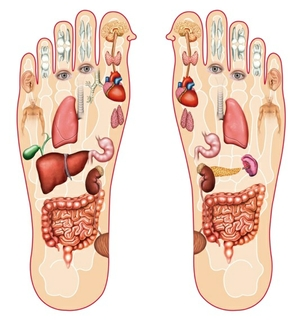 Importance Of Foot Massage