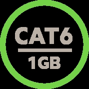 Gigabit Speeds With Cat6 Technology